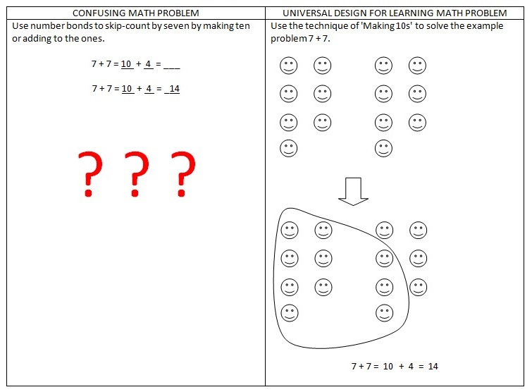 confusing_to_udl_common_core_math_problem